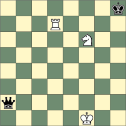How to set up the rook and knight checkmate